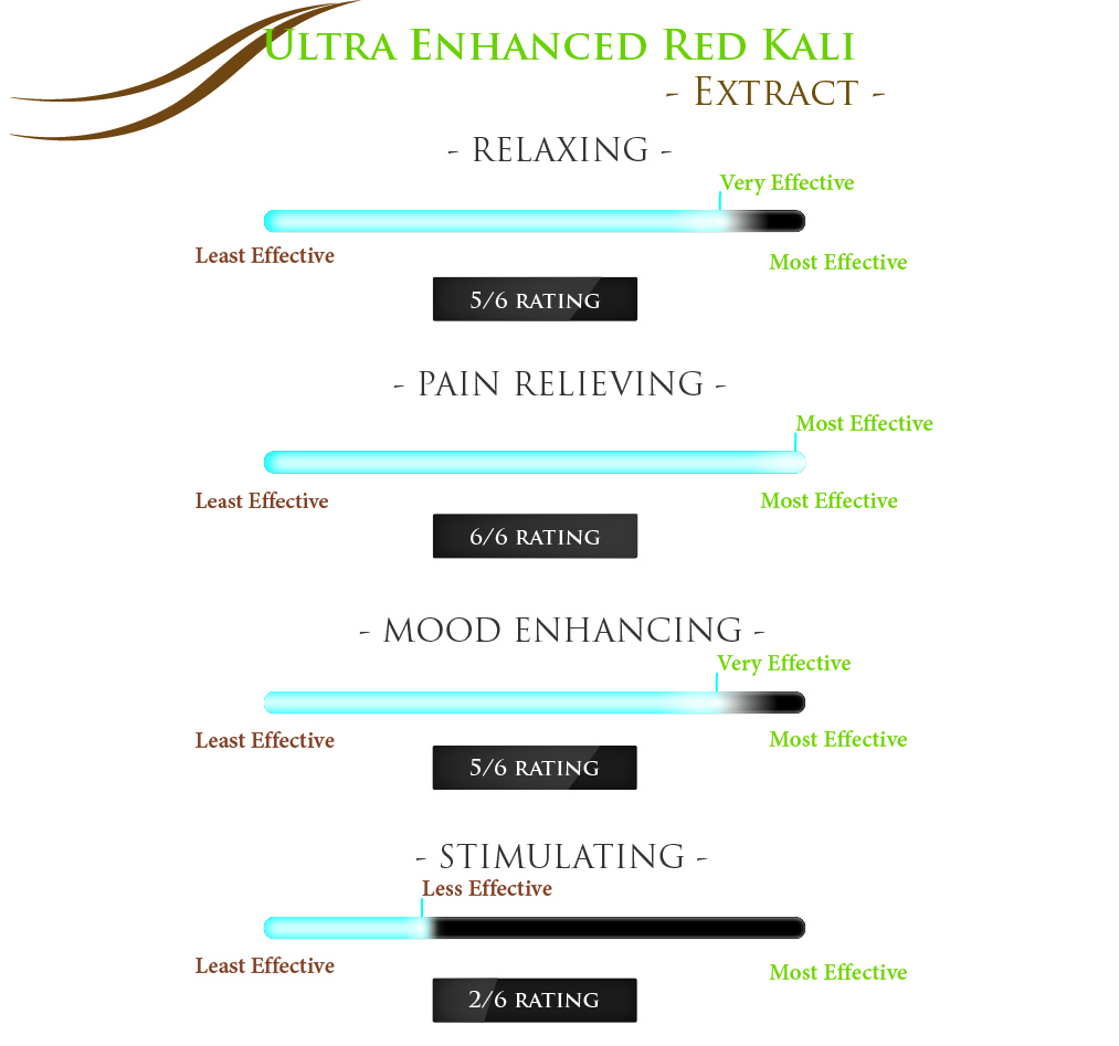 Ultra Enhanced Red Kali